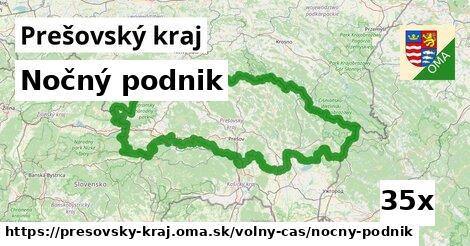 ilustračný obrázok k Nočný podnik, Prešovský kraj