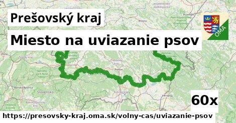 ilustračný obrázok k Miesto na uviazanie psov, Prešovský kraj