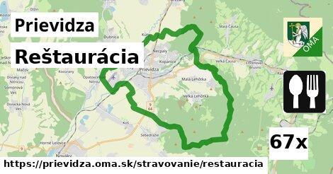 reštaurácia v Prievidza