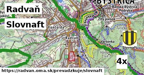 Slovnaft v Radvaň