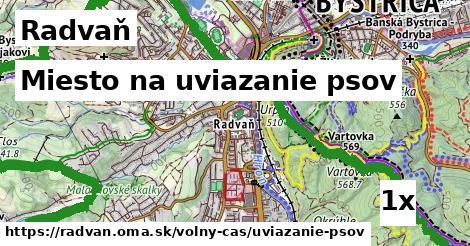 miesto na uviazanie psov v Radvaň