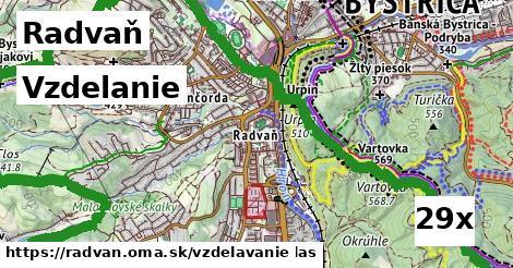 vzdelanie v Radvaň