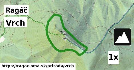 vrch v Ragáč
