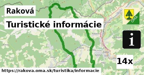 ilustračný obrázok k Turistické informácie, Raková