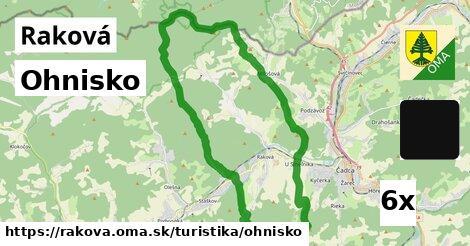 ilustračný obrázok k Ohnisko, Raková