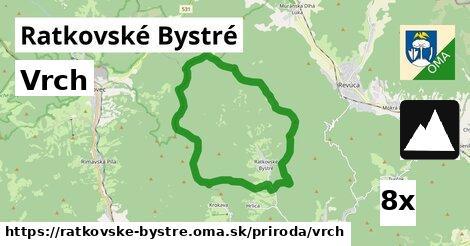 ilustračný obrázok k Vrch, Ratkovské Bystré