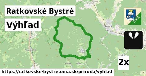 ilustračný obrázok k Výhľad, Ratkovské Bystré