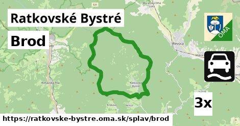 ilustračný obrázok k Brod, Ratkovské Bystré