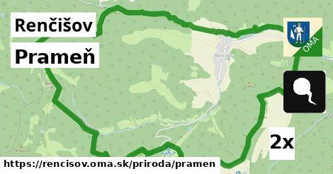 ilustračný obrázok k Prameň, Renčišov