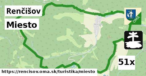 ilustračný obrázok k Miesto, Renčišov