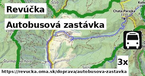 autobusová zastávka v Revúčka