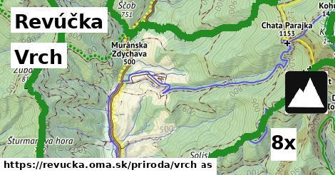vrch v Revúčka