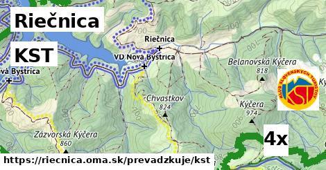 ilustračný obrázok k KST, Riečnica