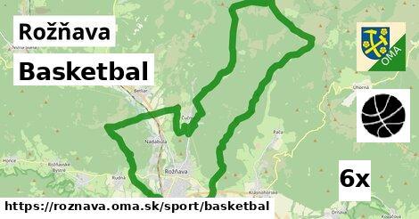 Basketbal, Rožňava