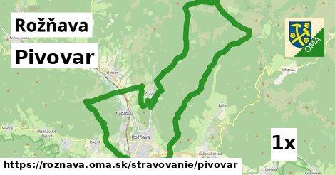 ilustračný obrázok k Pivovar, Rožňava