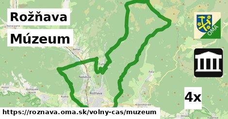 múzeum v Rožňava