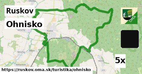 ilustračný obrázok k Ohnisko, Ruskov