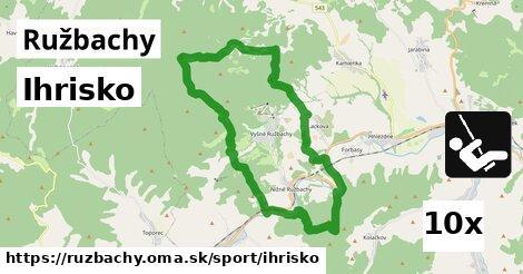 ilustračný obrázok k Ihrisko, Ružbachy