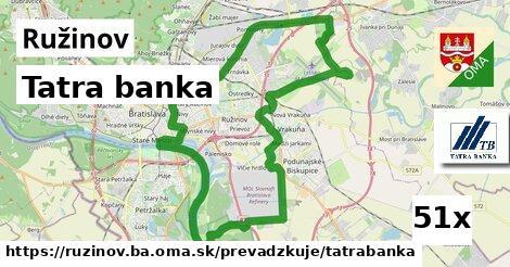 Tatra banka v Ružinov