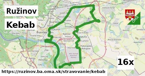 ilustračný obrázok k Kebab, Ružinov