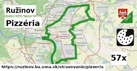 pizzéria v Ružinov