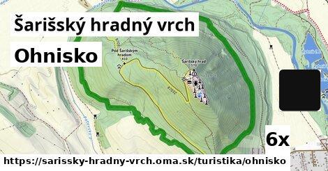 ilustračný obrázok k Ohnisko, Šarišský hradný vrch