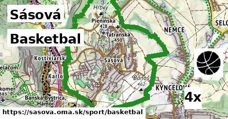 basketbal v Sásová