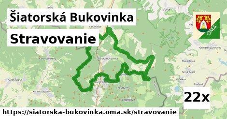 stravovanie v Šiatorská Bukovinka