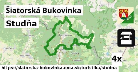 studňa v Šiatorská Bukovinka