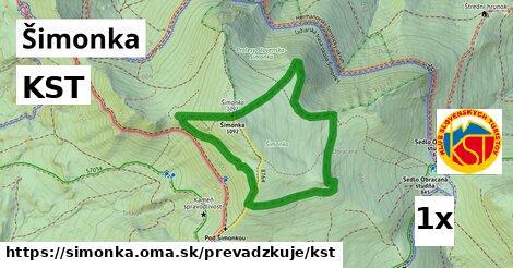 ilustračný obrázok k KST, Šimonka