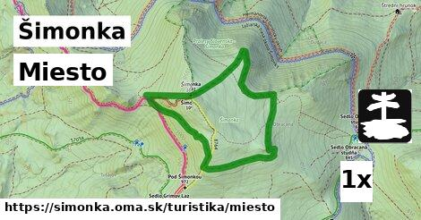ilustračný obrázok k Miesto, Šimonka