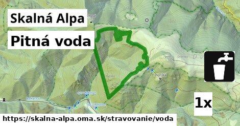 ilustračný obrázok k Pitná voda, Skalná Alpa