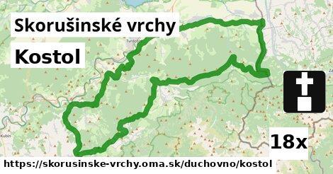 ilustračný obrázok k Kostol, Skorušinské vrchy