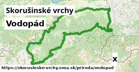 ilustračný obrázok k Vodopád, Skorušinské vrchy