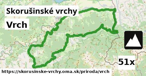ilustračný obrázok k Vrch, Skorušinské vrchy