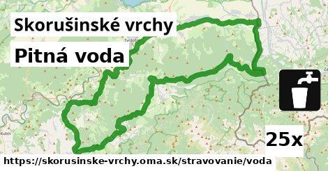 ilustračný obrázok k Pitná voda, Skorušinské vrchy