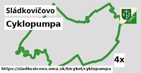 ilustračný obrázok k Cyklopumpa, Sládkovičovo