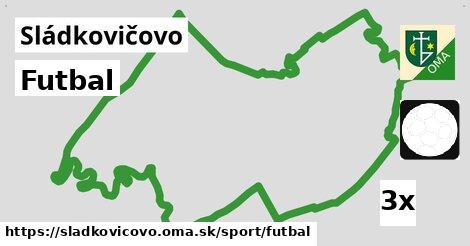 ilustračný obrázok k Futbal, Sládkovičovo