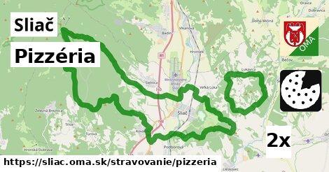 ilustračný obrázok k Pizzéria, Sliač