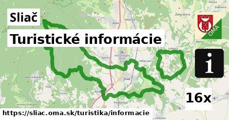 turistické informácie v Sliač