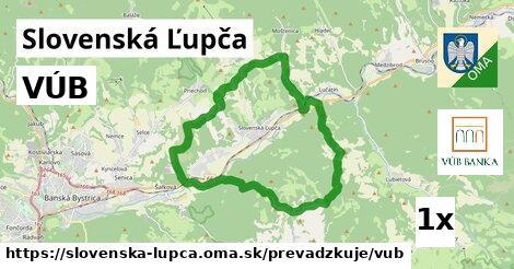 VÚB v Slovenská Ľupča