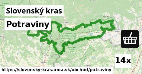 ilustračný obrázok k Potraviny, Slovenský kras