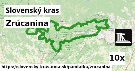 ilustračný obrázok k Zrúcanina, Slovenský kras