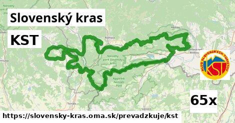 ilustračný obrázok k KST, Slovenský kras