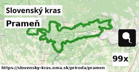 ilustračný obrázok k Prameň, Slovenský kras