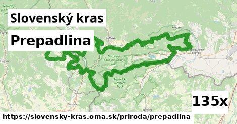 ilustračný obrázok k Prepadlina, Slovenský kras