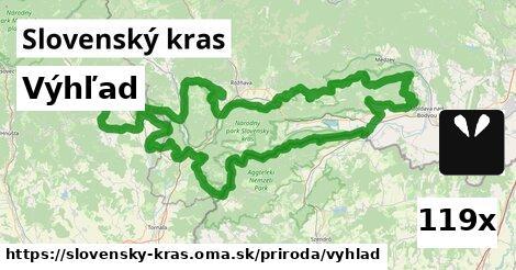 ilustračný obrázok k Výhľad, Slovenský kras