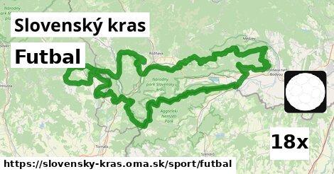 ilustračný obrázok k Futbal, Slovenský kras
