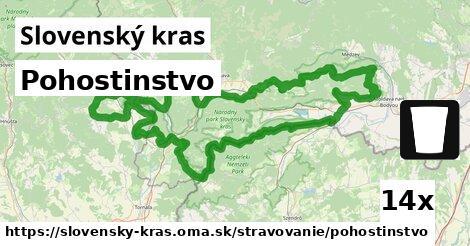 ilustračný obrázok k Pohostinstvo, Slovenský kras