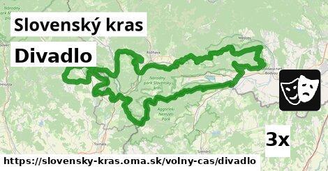 ilustračný obrázok k Divadlo, Slovenský kras